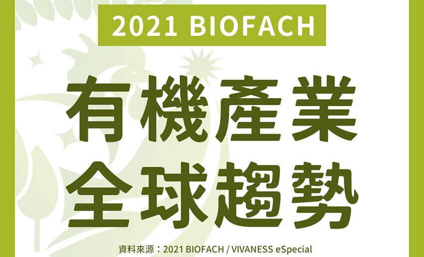 2021 BIOFACH有機產業全球趨勢